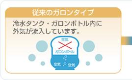 従来のガロンタイプ 冷水タンク・ガロンボトル内に外気が流入しています。